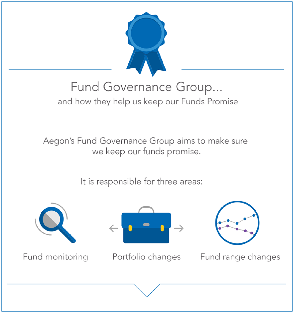 How we keep our funds promise